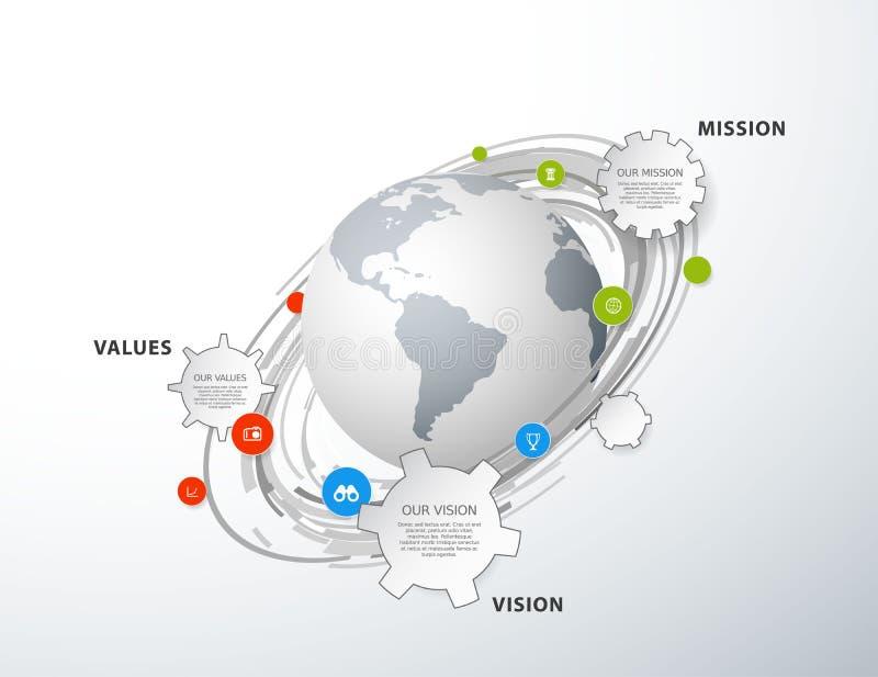 Modello di vettore con le ruote dentate variopinte e diagramma di missione, di visione e di valori con il globo illustrazione vettoriale