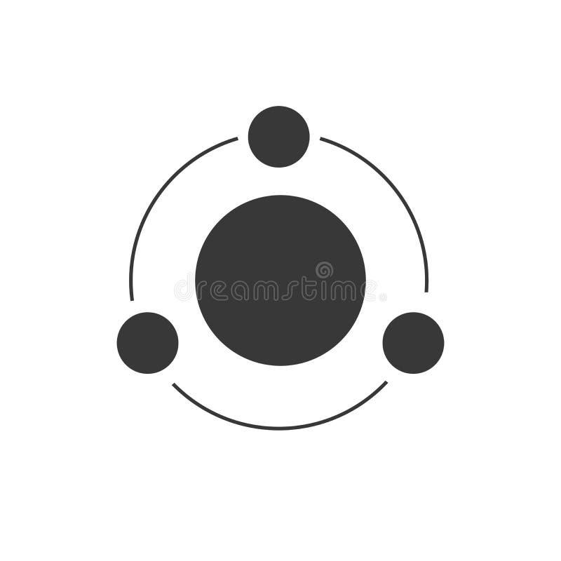 Modello di vettore dell'atomo, struttura della molecola concetto di fisica o scientifico Illustrazione di vettore isolata su prio illustrazione di stock
