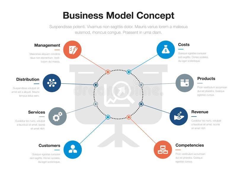 Modello di visualizzazione del modello aziendale con il bordo di presentazione e grafico crescente come simbolo principale illustrazione di stock