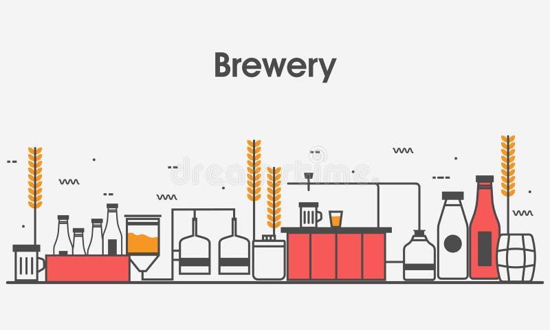 Modello di web design per la fabbrica di birra royalty illustrazione gratis