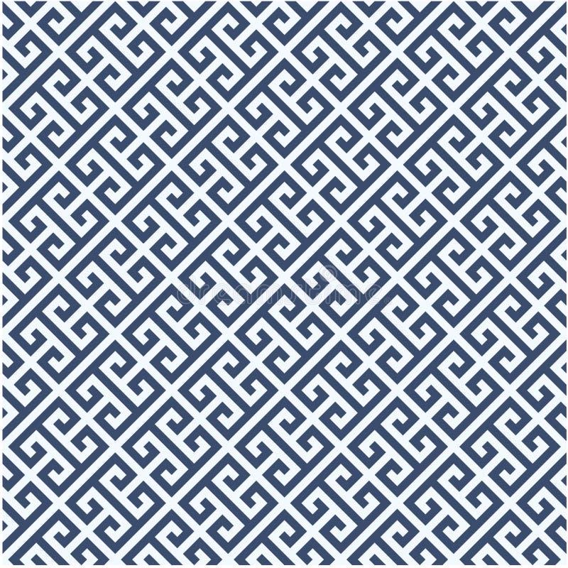 Modello diagonale di meandro - fondo greco dell'ornamento illustrazione di stock