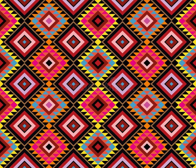 Modello indigeno illustrazione vettoriale