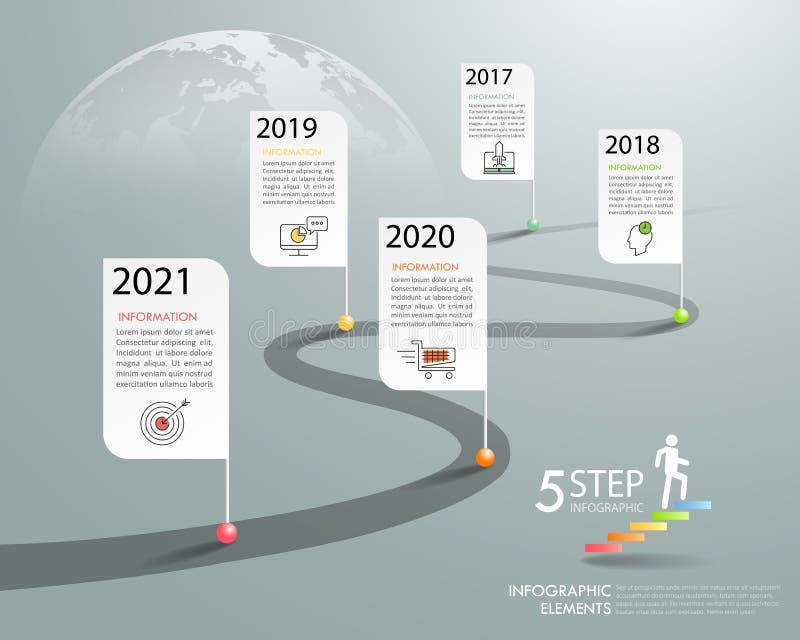 Modello infographic di concetto di affari di cronologia illustrazione di stock