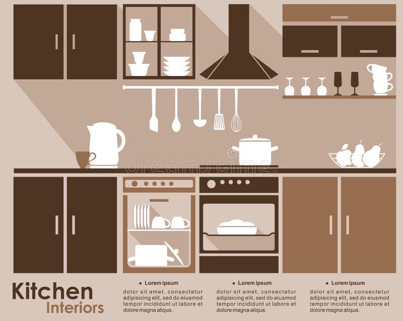 Modello infographic interno della cucina illustrazione vettoriale