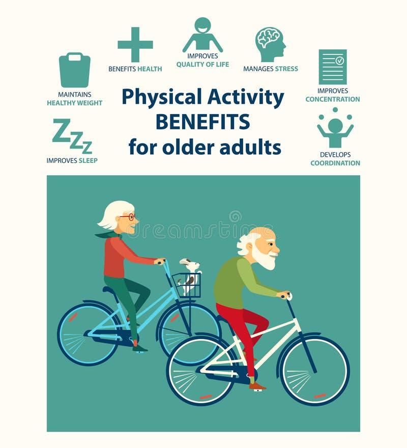 Modello informativo del manifesto per l'anziano Benefici di attività fisica per gli adulti più anziani royalty illustrazione gratis