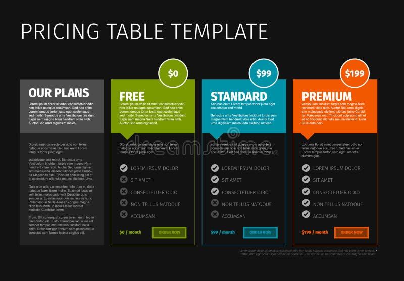 Modello minimalista della tavola di valutazione royalty illustrazione gratis