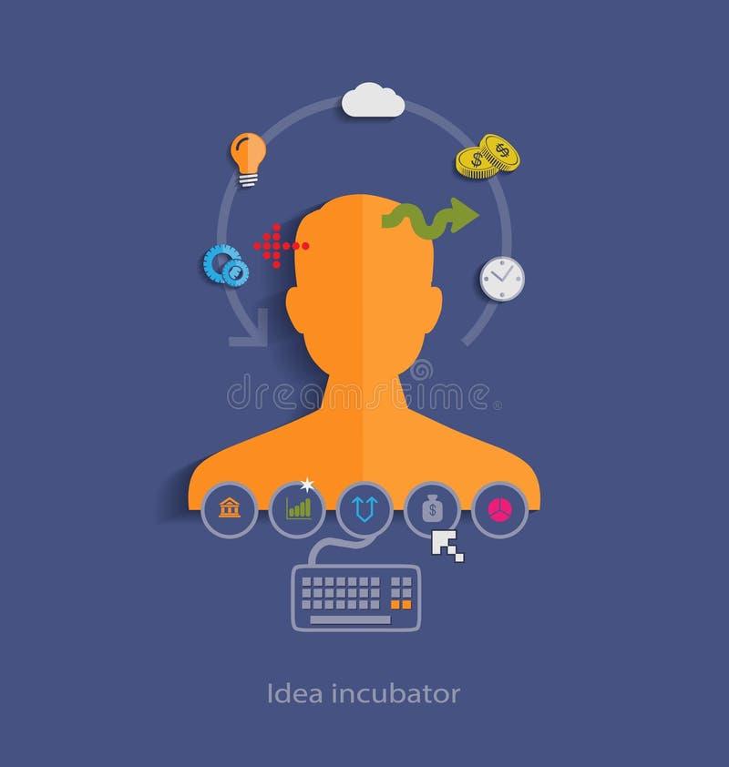 Modello piano di concetto di progetto dell'incubatrice di idea con le icone illustrazione di stock