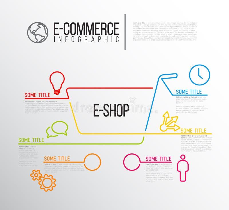 Modello rapporto di Infographic di commercio elettronico di vettore illustrazione vettoriale
