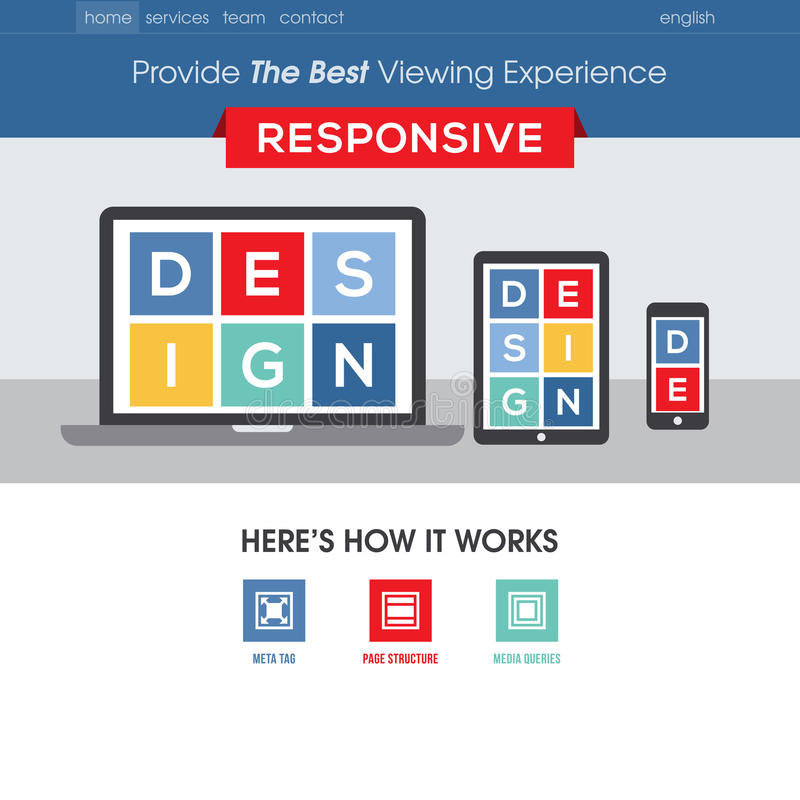 Modello rispondente del sito Web di progettazione. Progettazione piana moderna di vettore royalty illustrazione gratis