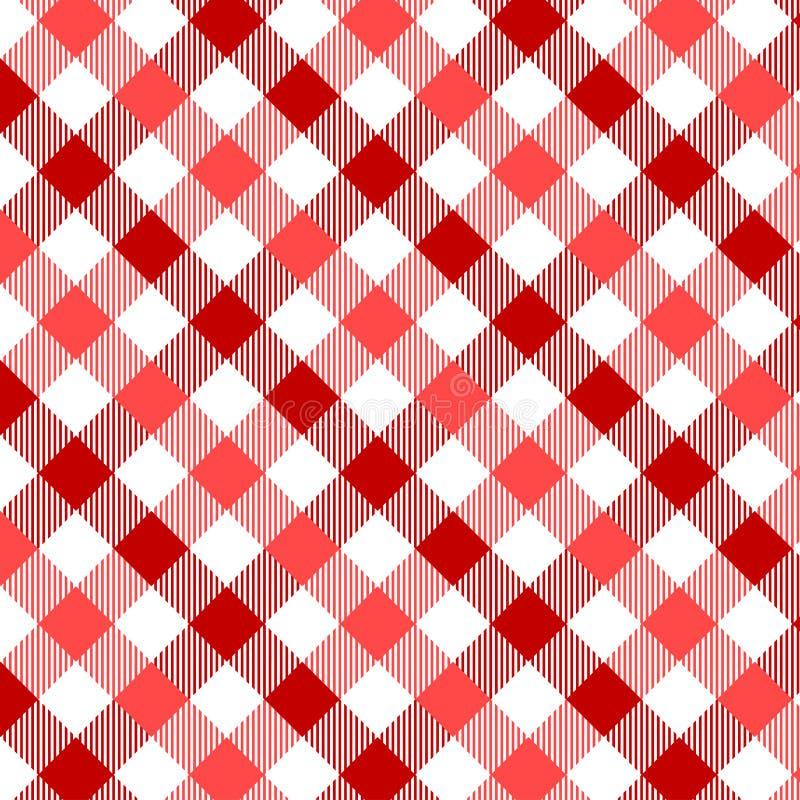 Modello rosso del percalle Struttura dal rombo/quadrati per - il plaid, tovaglie, vestiti, camice, vestiti, carta, lettiera, cope royalty illustrazione gratis
