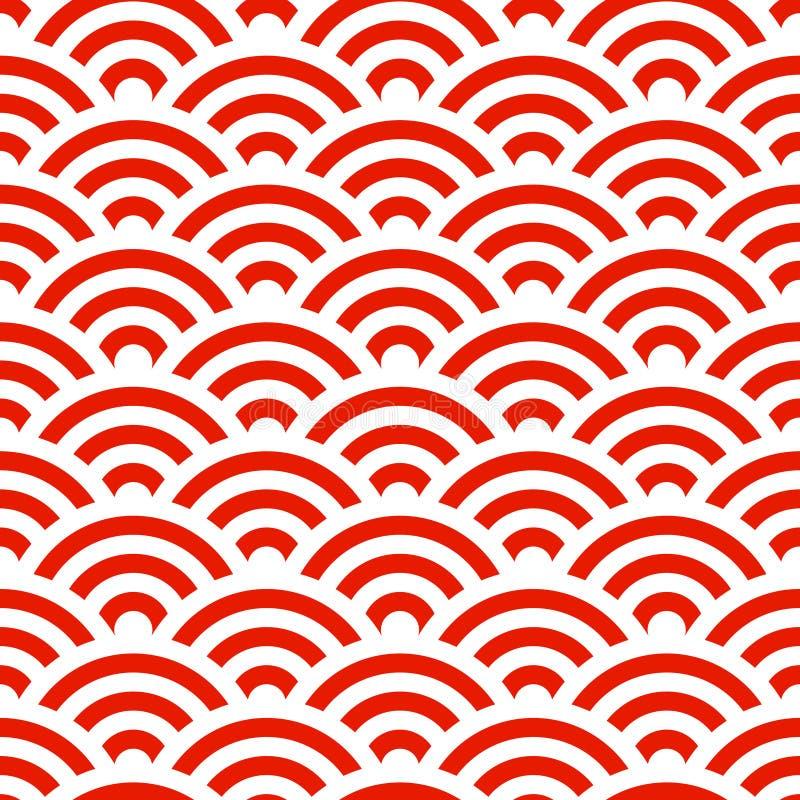Modello senza cuciture con decorato rosso e bianco di stile giapponese per la vostra progettazione royalty illustrazione gratis