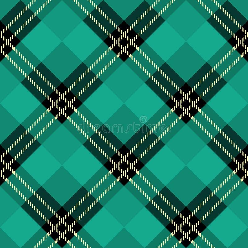 Modello senza cuciture del plaid del tartan di struttura verde del tessuto Illustrazione di vettore EPS10 royalty illustrazione gratis
