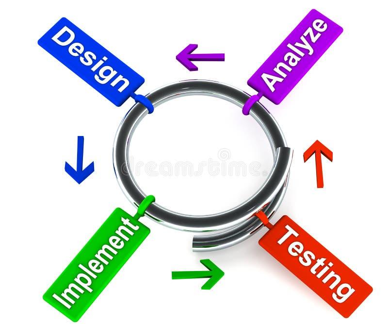 Modello a spirale di sviluppo illustrazione vettoriale