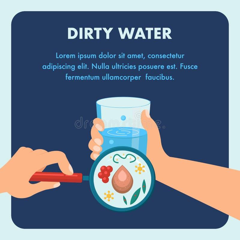 Modello sporco di vettore del manifesto dell'acqua con lo spazio del testo illustrazione di stock