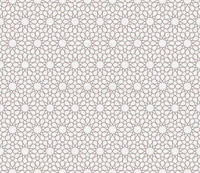 Modelo árabe ilustración del vector