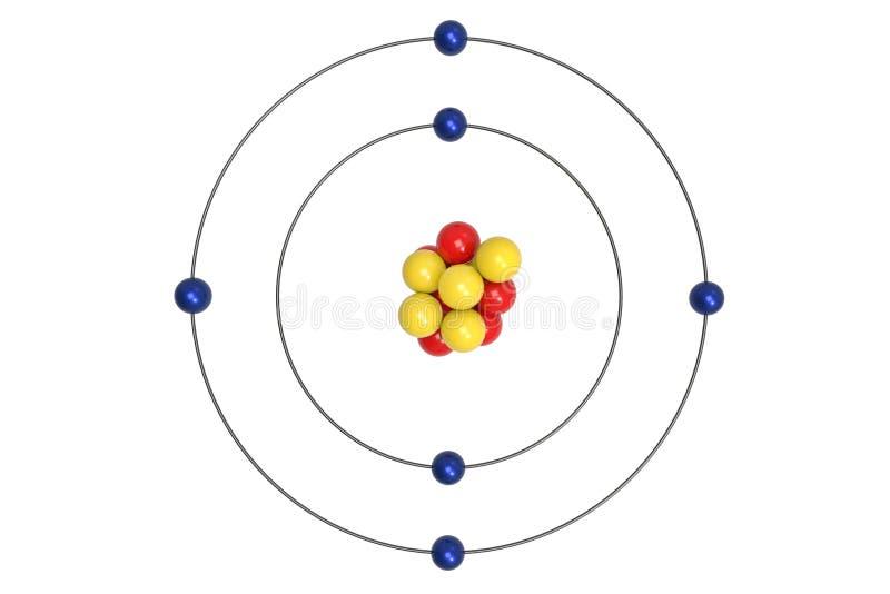 Modelo de Atom Bohr del carbono con el protón, el neutrón y el electrón ilustración del vector