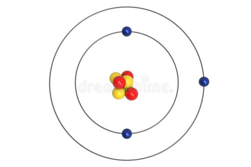 Modelo de Atom Bohr del litio con el protón, el neutrón y el electrón ilustración del vector