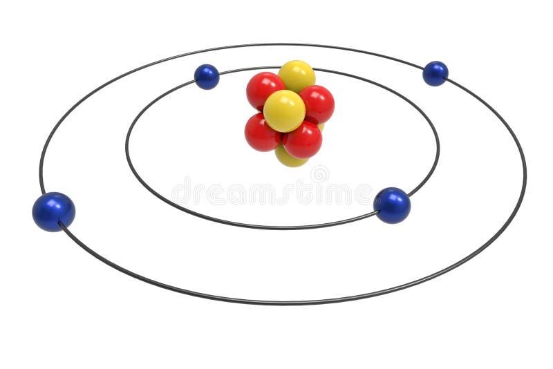 Modelo de Bohr del átomo del berilio con el protón, el neutrón y el electrón libre illustration