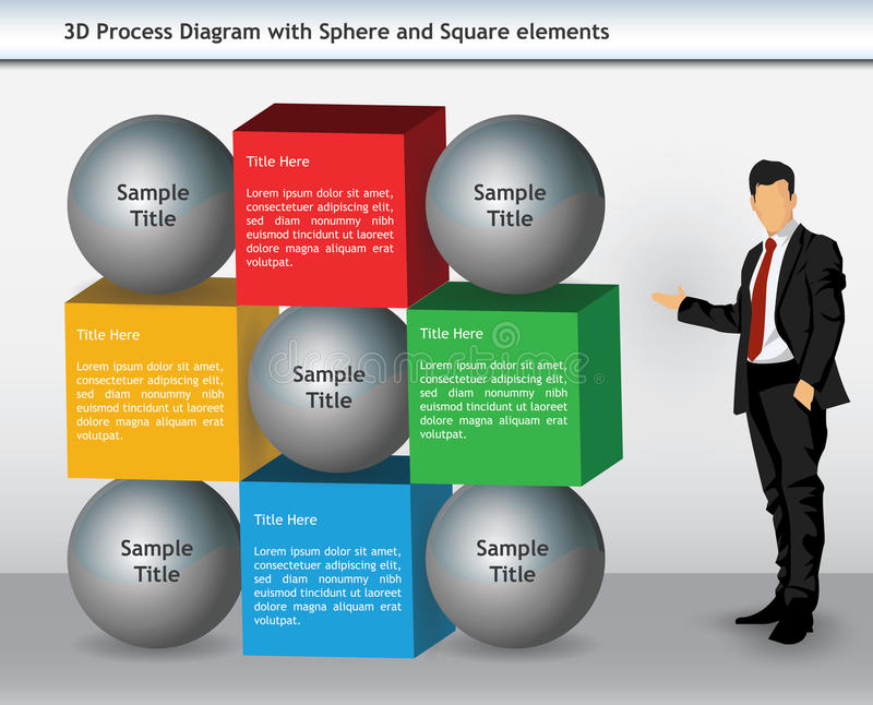 Modelo de la presentación del asunto ilustración del vector