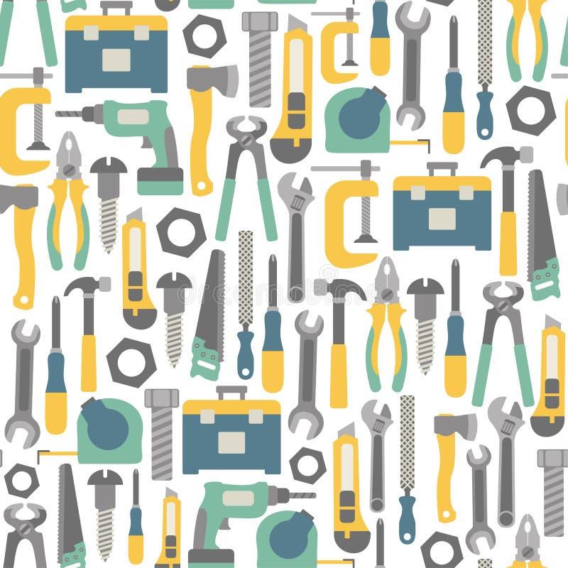 Modelo de las herramientas