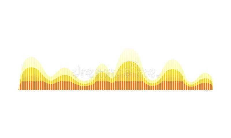 Modelo de onda de la música Pulso sano amarillo-naranja Vibraciones sanas Tecnología audio Diseño del vector libre illustration