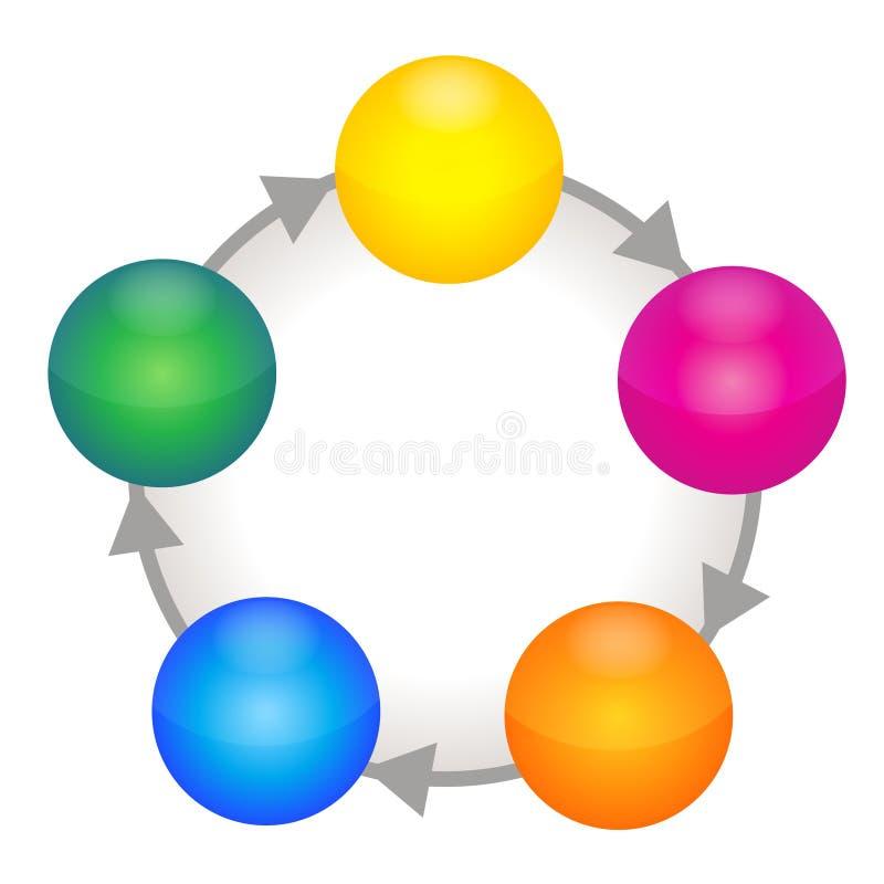 Modelo de proceso del ciclo de asunto stock de ilustración