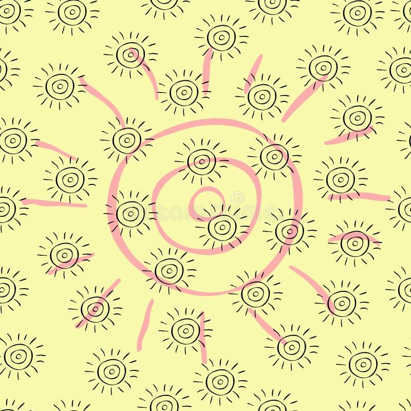 Modelo de Sun fotos de archivo libres de regalías