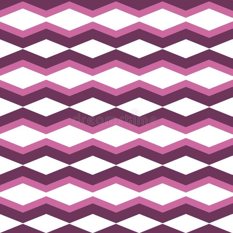 Modelo de zigzag inconsútil geométrico violeta púrpura fondo del modelo del galón, papel de embalaje, modelo de la tela, diseño d ilustración del vector