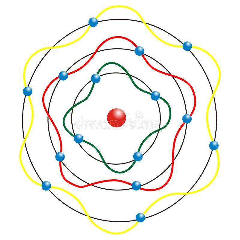 Modelo del átomo stock de ilustración