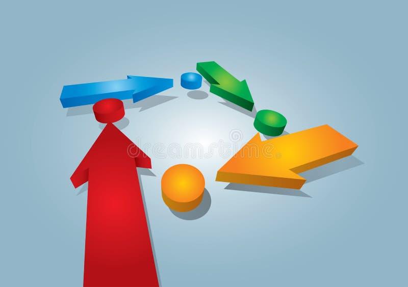 Modelo del asunto con las flechas del color stock de ilustración