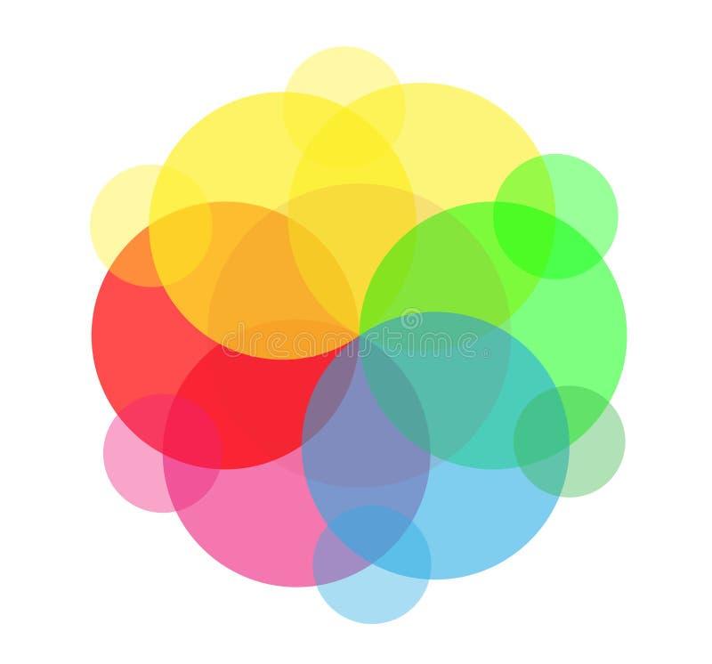 Modelo del círculo coloreado, tipo fondo del logotipo de la burbuja en el fondo blanco libre illustration