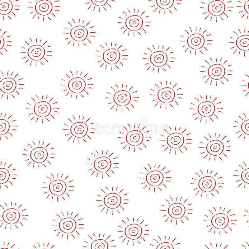 Modelo del sol fotos de archivo