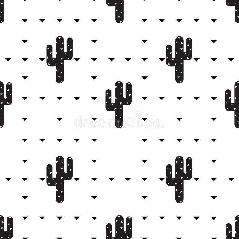 Modelo del Succulent y del cactus fotografía de archivo libre de regalías