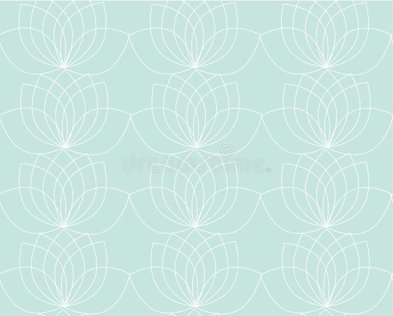 Modelo del vector con el contorno de los lirios de agua o de los lotos Textura azul o de la turquesa suave del color, papel pinta stock de ilustración