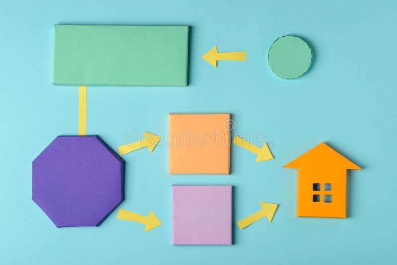 Modelo do fluxograma dos bens imobiliários foto de stock