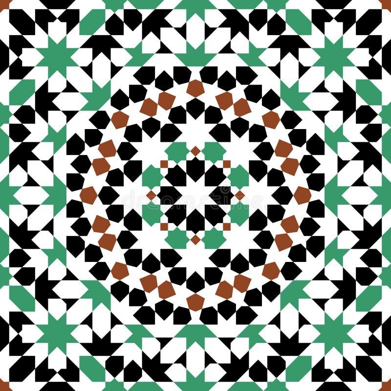 Download Modelo Inconsútil Cinco De Zagora Ilustración del Vector - Ilustración de decoración, marruecos: 64208979
