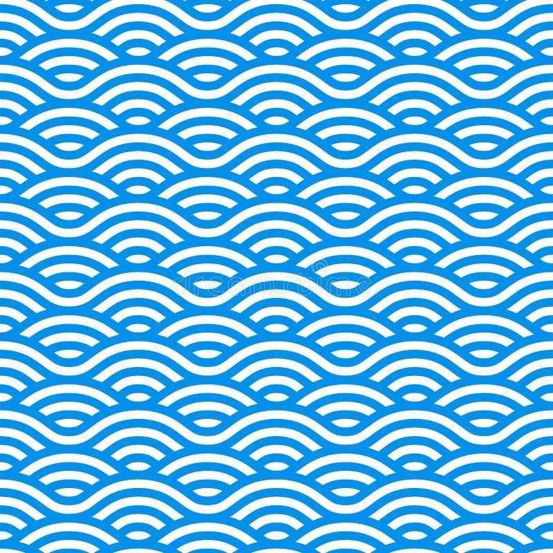 Modelo inconsútil con las ondas azules y blancas Ondas del agua en estilo chino Ornamento linear del vector libre illustration