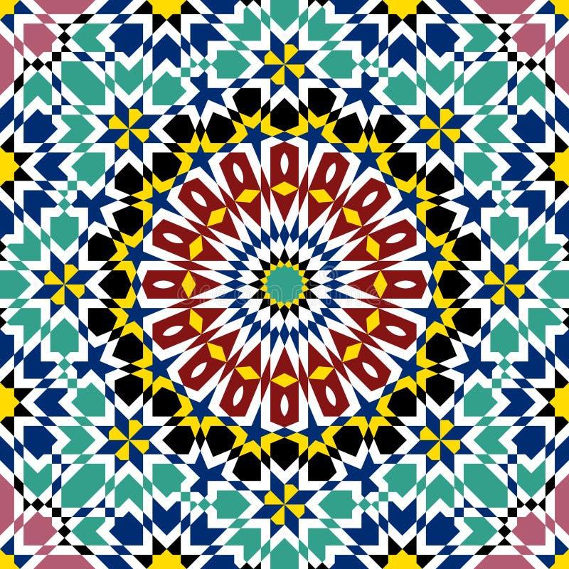 Download Modelo Inconsútil Cuatro De Zagora Ilustración del Vector - Ilustración de diseño, arabesque: 64208957