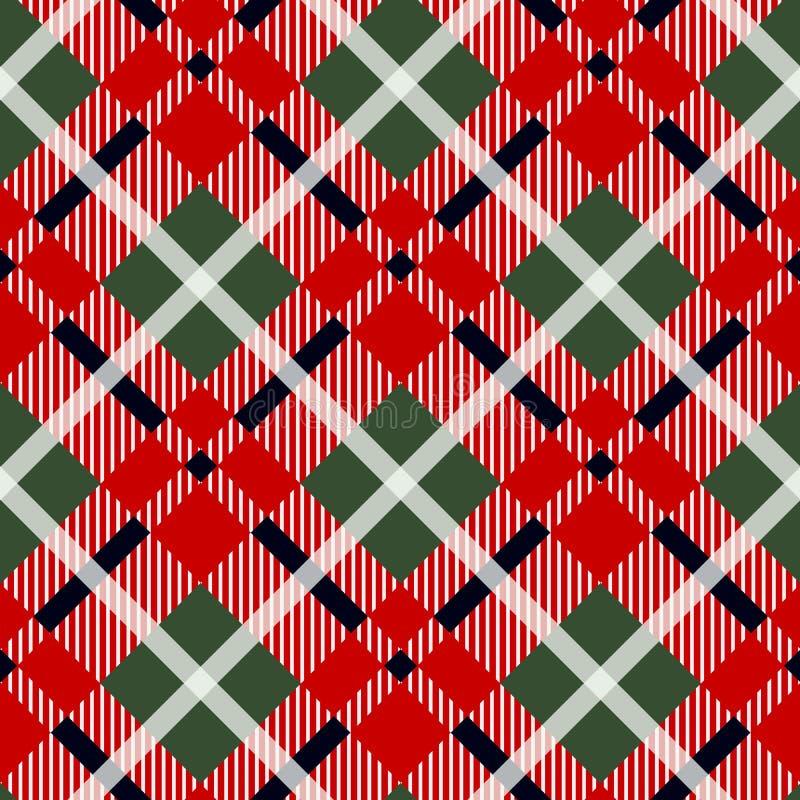 Modelo inconsútil de la falda escocesa del negro del tartán de Menzies de la tela del fondo diagonal rojo de la textura Ilustraci ilustración del vector