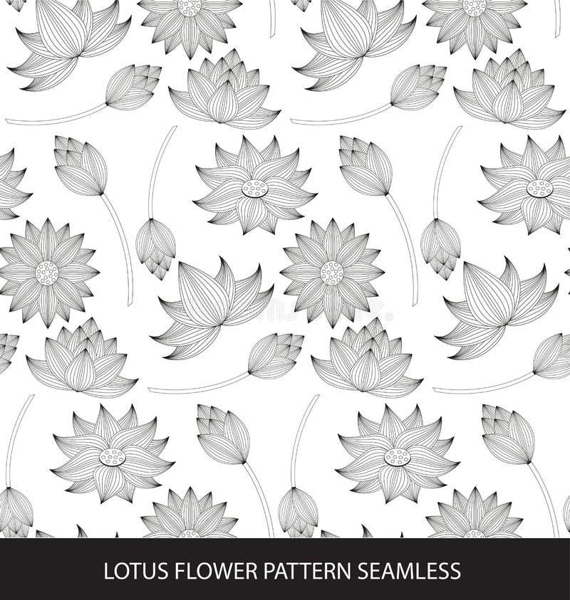Modelo inconsútil de la flor de loto ilustración del vector