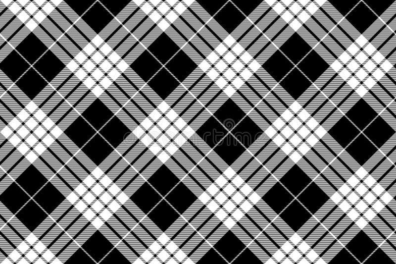 Modelo inconsútil de la tela escocesa diagonal del control del tartán del clan de Cameron libre illustration