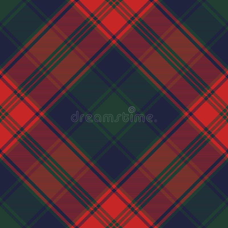 Modelo inconsútil de la tela de la tela escocesa diagonal de la textura libre illustration