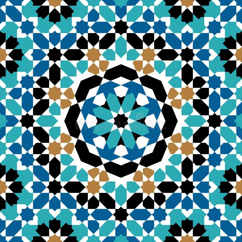 Download Modelo Inconsútil Dos De Zagora Ilustración del Vector - Ilustración de islam, marruecos: 64208820