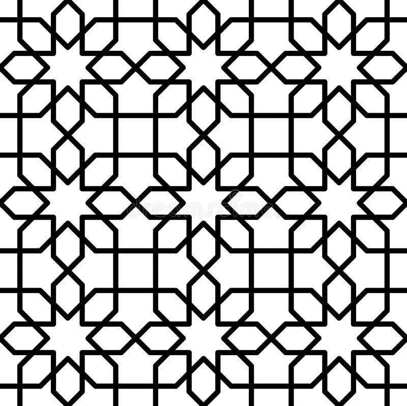 Modelo inconsútil geométrico blanco y negro stock de ilustración