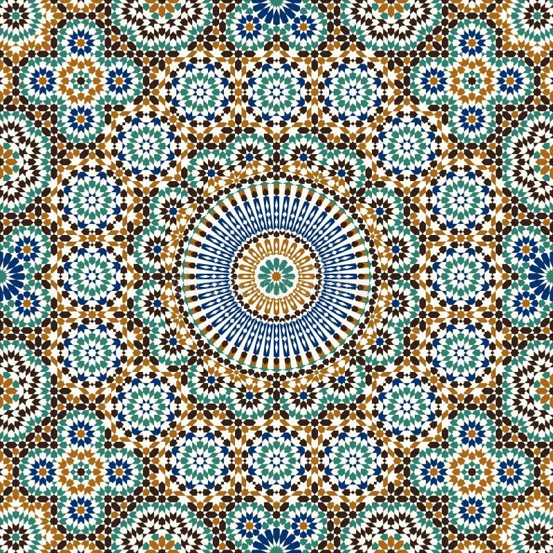 Download Modelo Inconsútil Seis De Zagora Ilustración del Vector - Ilustración de árabe, diseño: 64208907