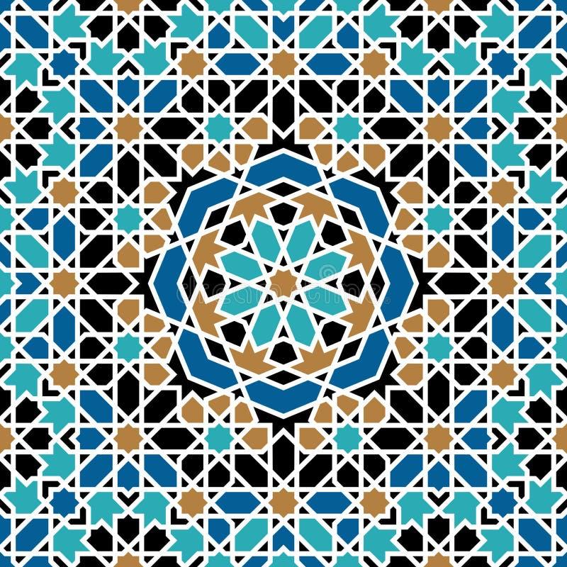 Download Modelo Inconsútil Tres De Zagora Ilustración del Vector - Ilustración de textura, tradicional: 64208846