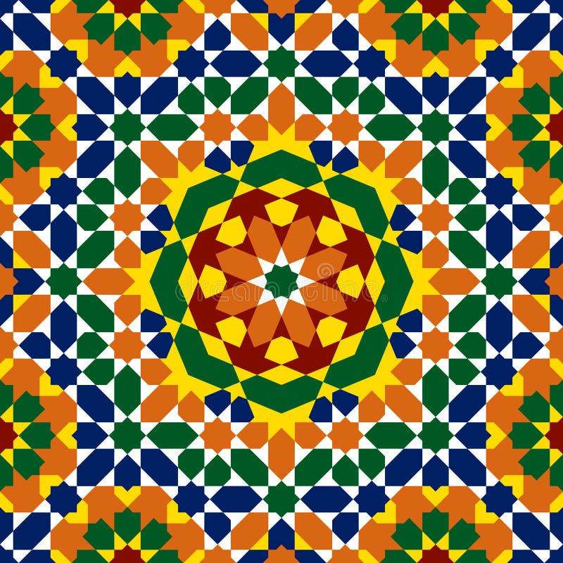 Download Modelo Inconsútil Uno De Zagora Ilustración del Vector - Ilustración de geométrico, decoración: 64208945