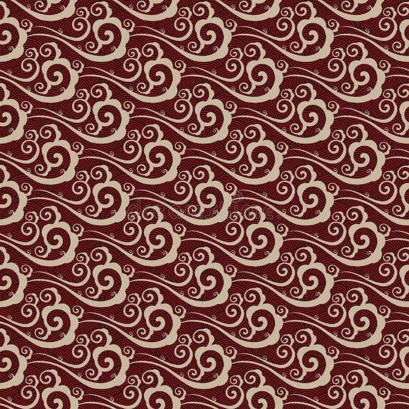 Modelo incons?til con las nubes en estilo chino Gr?ficos de vector planos el remolino abstracto forma el modelo tejado geométrico stock de ilustración