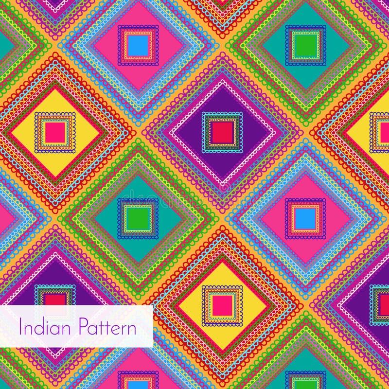 Modelo indio - detallado y fácilmente editable libre illustration