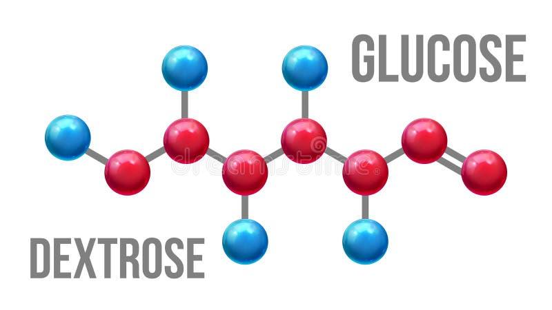 Modelo molecular Vector de la estructura de la dextrosa de la glucosa libre illustration